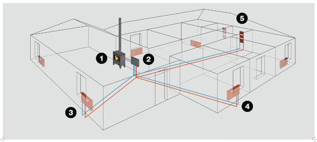 Central_Heating_System
